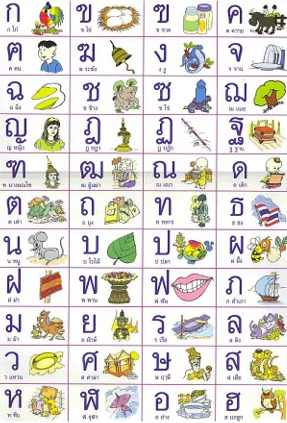 Basic thai vocabulary useful phrases m4hsunfo