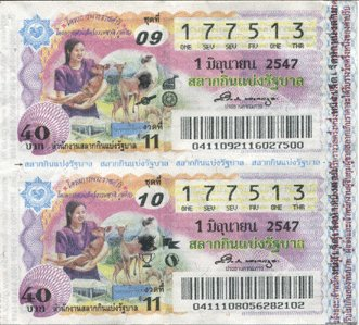 Thai Lottery Results - May 2, 2016