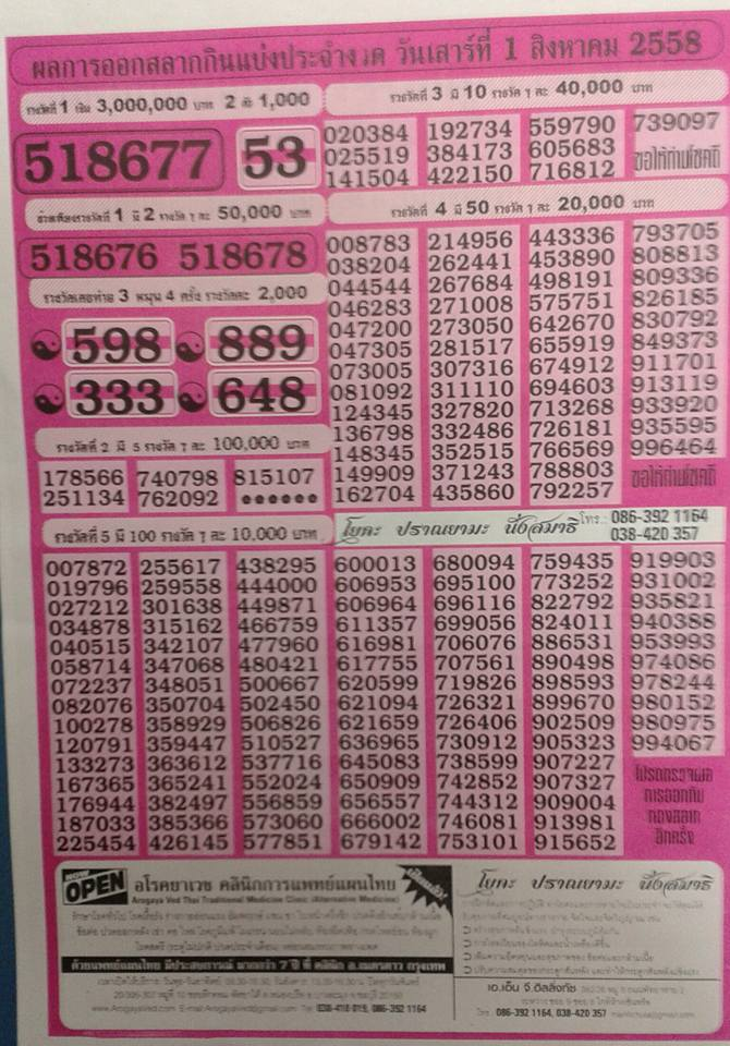 Thai lottery results August 1, 2015